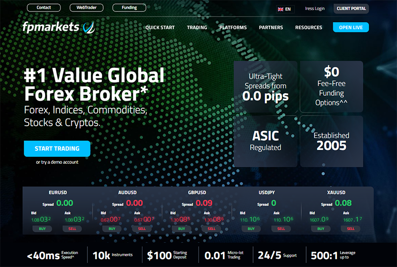FP Markets Homepage