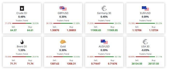markets.com-pairs