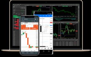 Fxpro-platforms