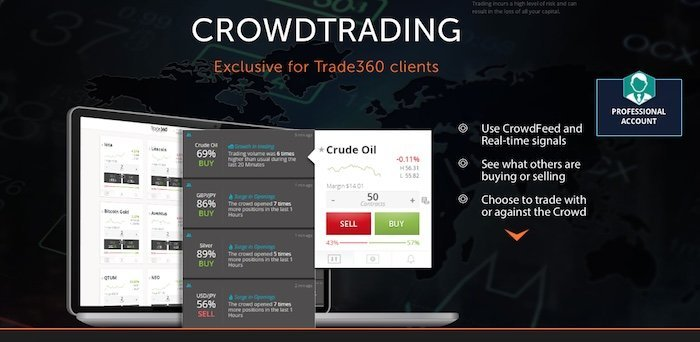 Trade-360-intro