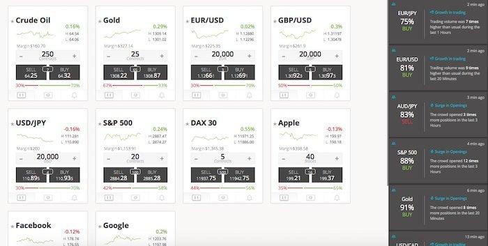 Trade-360-markets