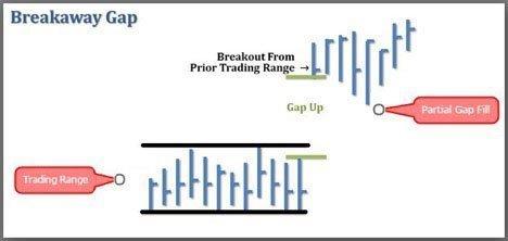 Fannie Mae Preferred S (FNMAS) Stock Message Board - InvestorsHub