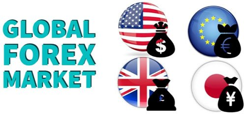 What Is The Global Forex Market Fx