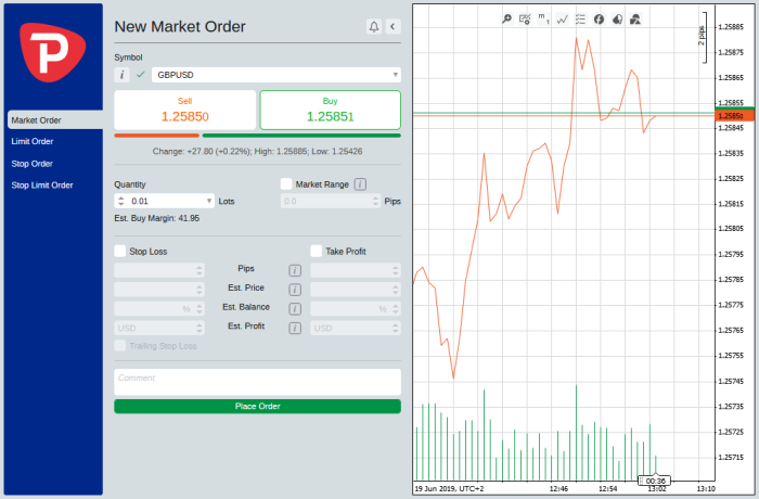 Market Order GBPUSD Pepperstone cTrader