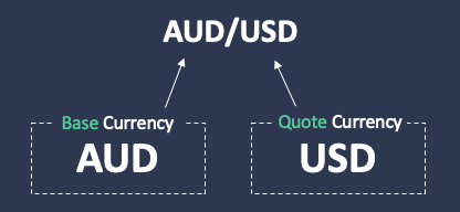 base-quote-currency