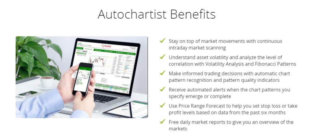 AutoChartist Benefits Axi