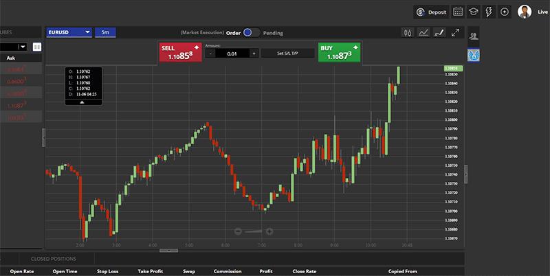 CM_Tradings_Smart_Communication_System