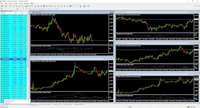 Capital-Index-MetaTrader4-2