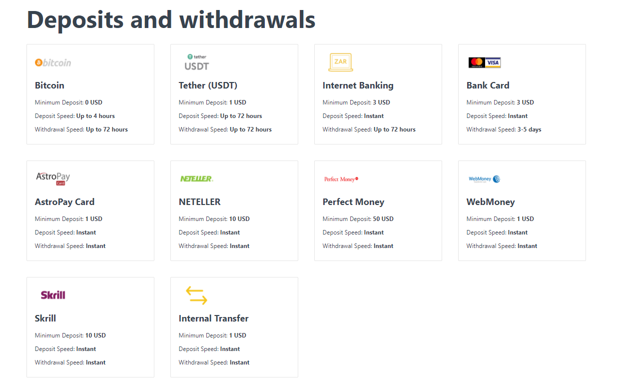 Exness deposit withdrawal