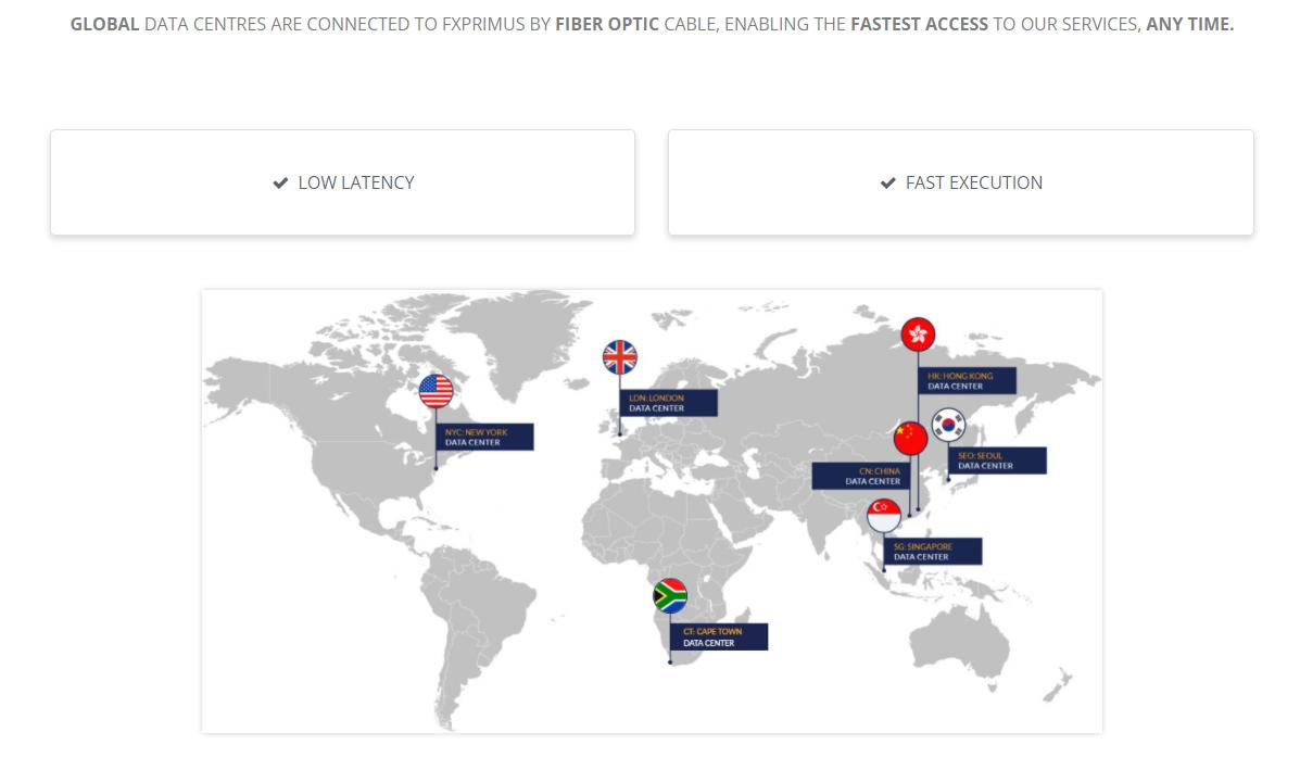 FXPRIMUS Data Centres