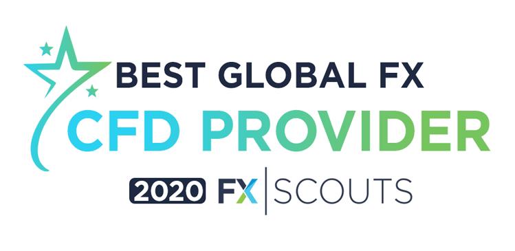 award-best-cfd-provider