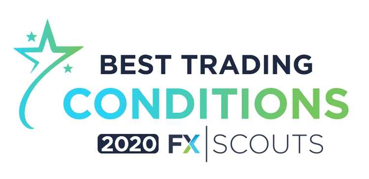 best-trading-conditions