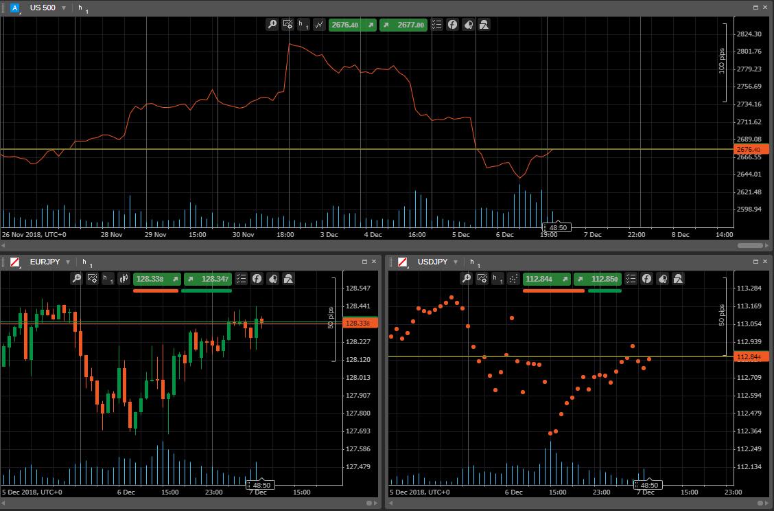 ctrader charts