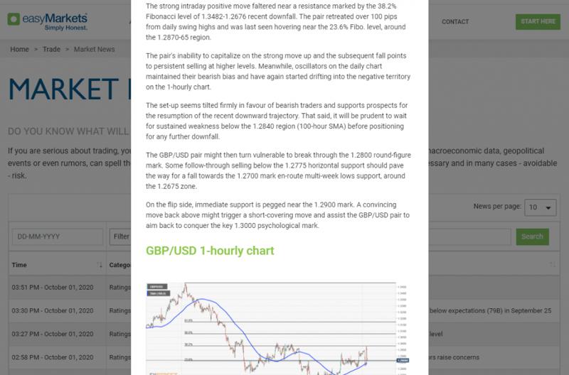 EasyMarkets-Market-News
