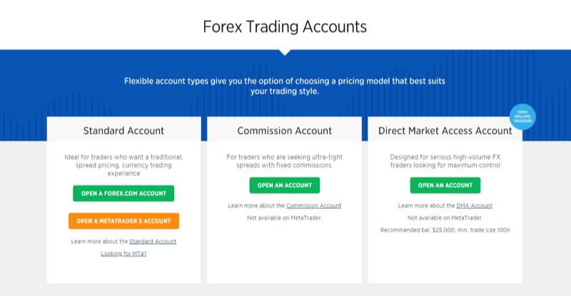 Forex.com-Accounts