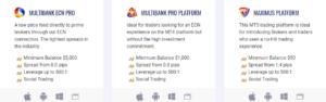Multibank Accounts