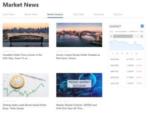 ACY Securities Market analysis